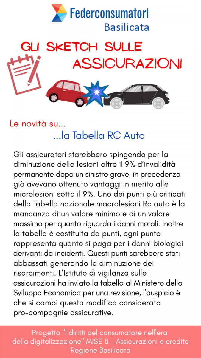 Tabella Rc Auto 2