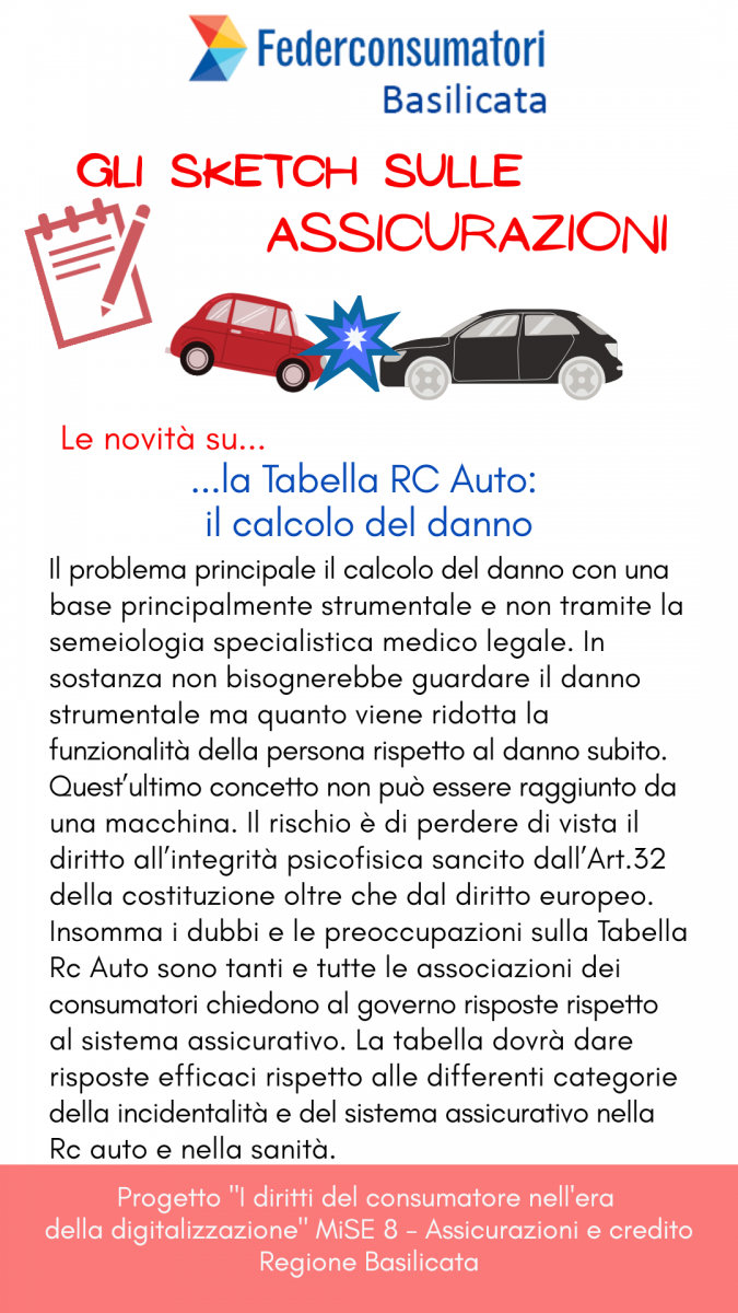 Tabella Rc Auto 4