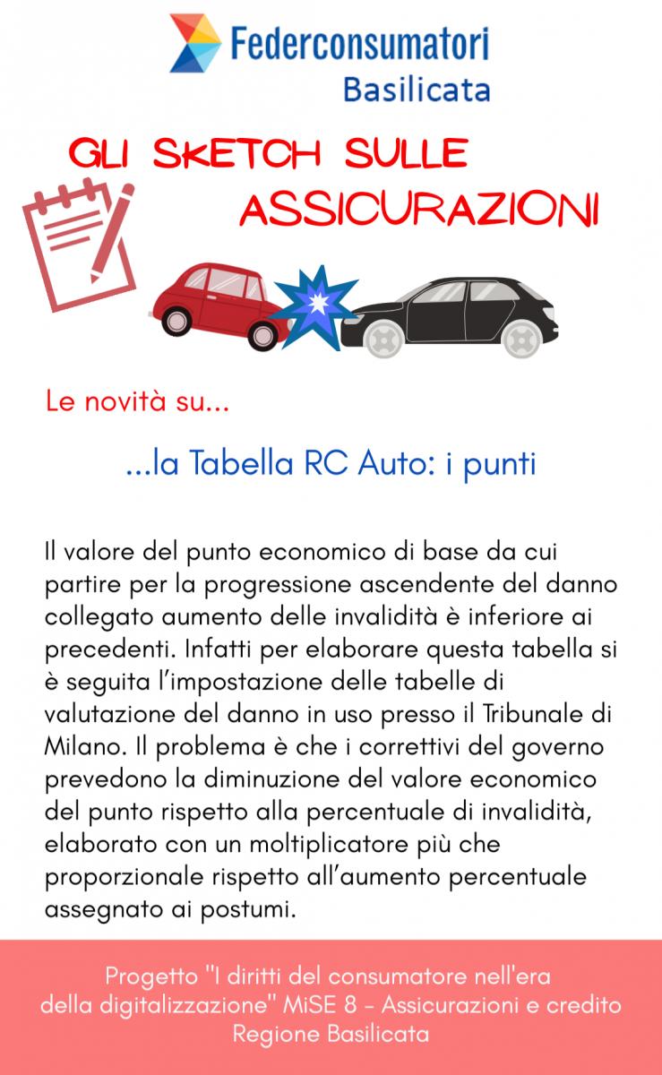 Tabella RC Auto 1
