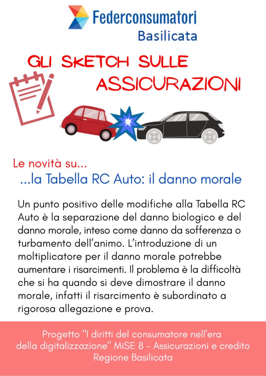 Tabella Rc Auto 3