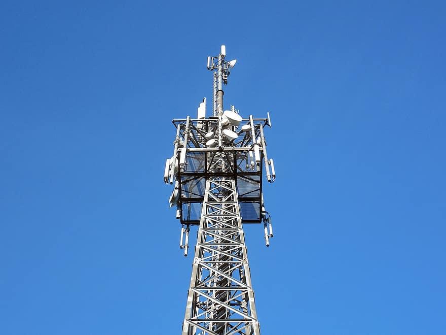 RETE UNICA TELECOMUNICAZIONI: TARIFFE A RISCHIO?